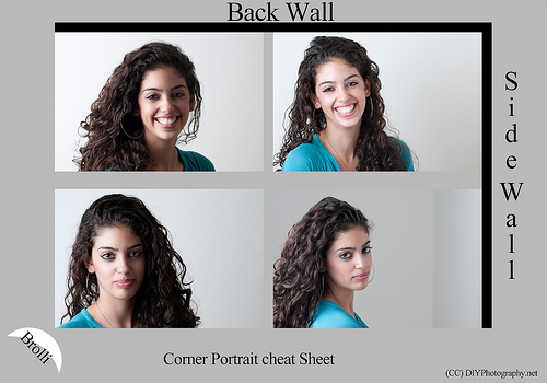 Corner Portrait Cheat Sheet