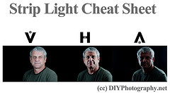 Strip Light Cheat Sheet Card