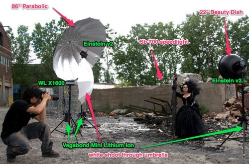 Mrs Scissorhands - Shoot Anatomy: Q&A With Benjamin Von Wong