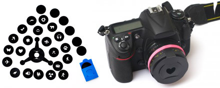 The Bokeh Masters Kit