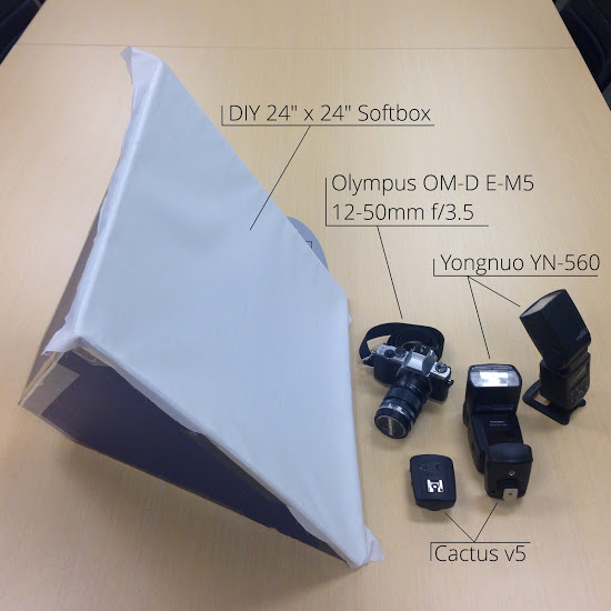 portrait lighting equipment softbox flashes camera triggers olympus OM-D yongnuo YN560 cactus v5