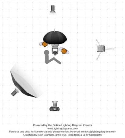 How To Build A Rain Machine