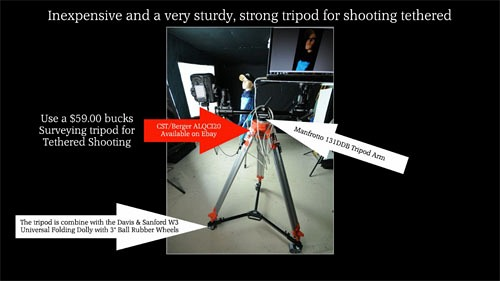 A Video Tethering Dolly From A Surveying Tripod