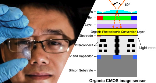 Will We Be Saying Good-bye To Traditional CCD and CMOS Sensors Anytime Soon?