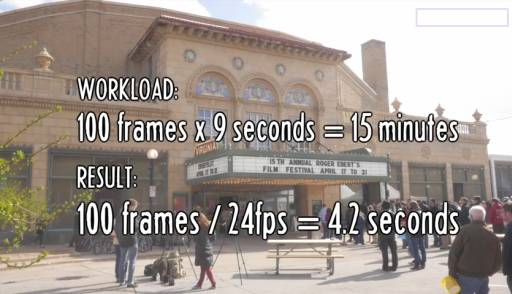 How To Make A Hyper Lapse