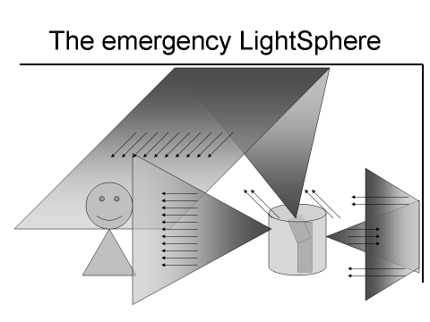 emergency diffuser - bag diagram