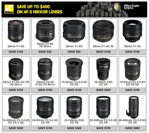 Nikon's Rebate Lineup