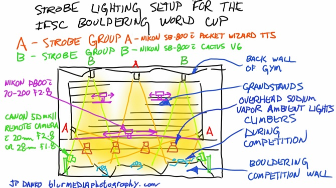 lighting diagram; bouldering; bouldering competition; bouldering world cup; champion; championship; climbing; competative bouldering; ifsc; ifsc climbing; indoor climbing; rock climbing; rock climbing competition; rock climbing gym; jp danko; toronto; toronto commercial photographer
