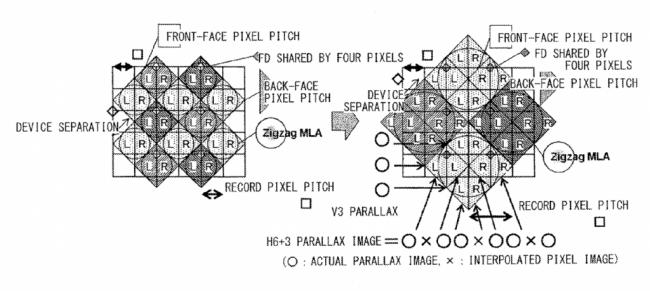 Sony's New Patent