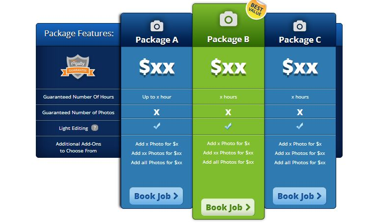 The platform offers clients fixed rate packages with a la carte options.