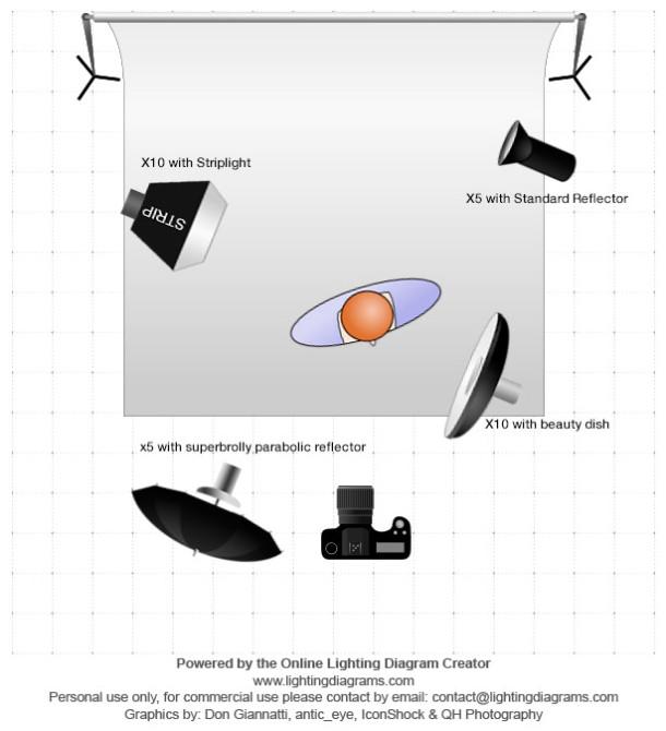 "lighting diagram ""beauty shot"""