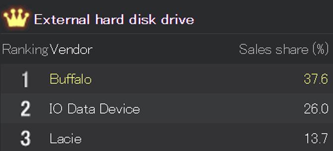 External HDD main