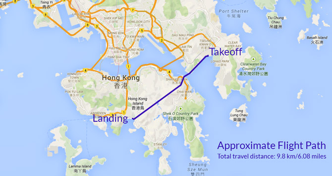 Approximate flight path