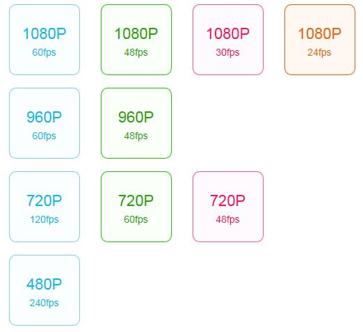 Video Frame Rates