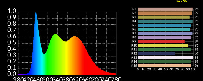Apature Amaran HR672 CRI =96