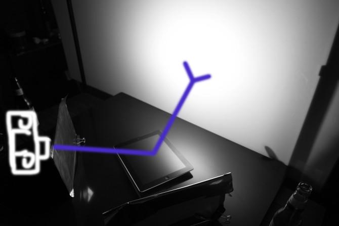 setupshot Angle
