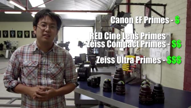 Canon_Zeiss_Comparison