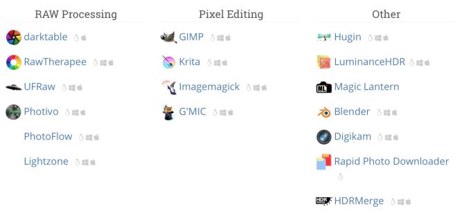pixls-software