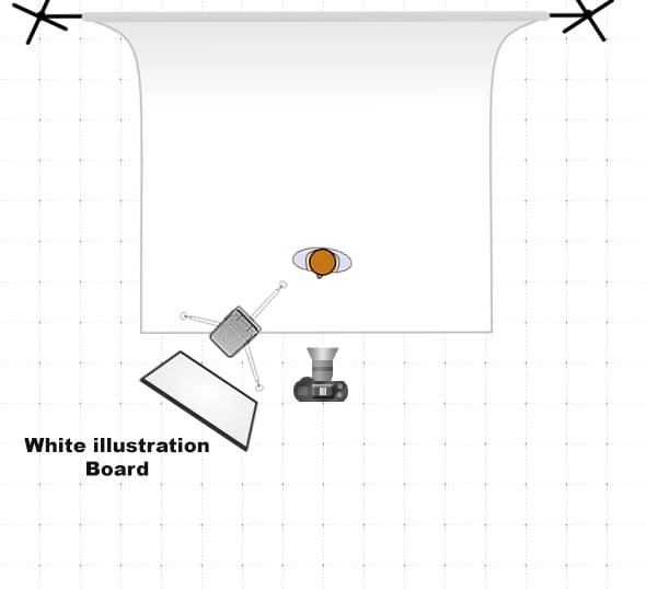 Diagram (2)