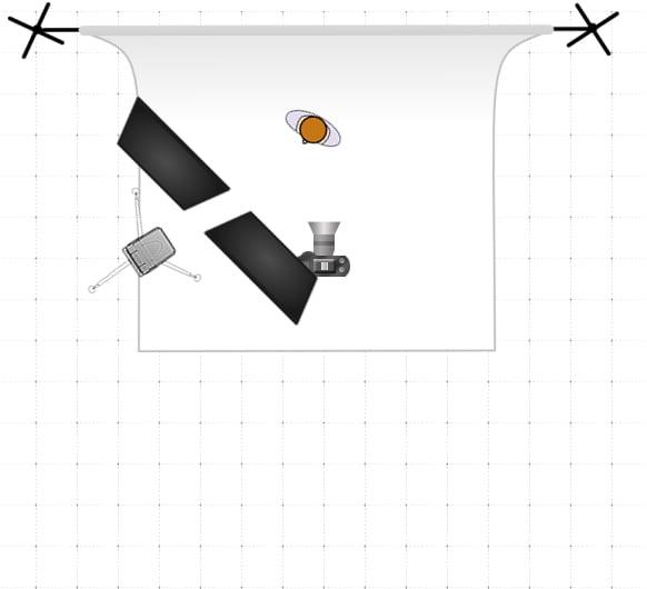 Diagram (3)