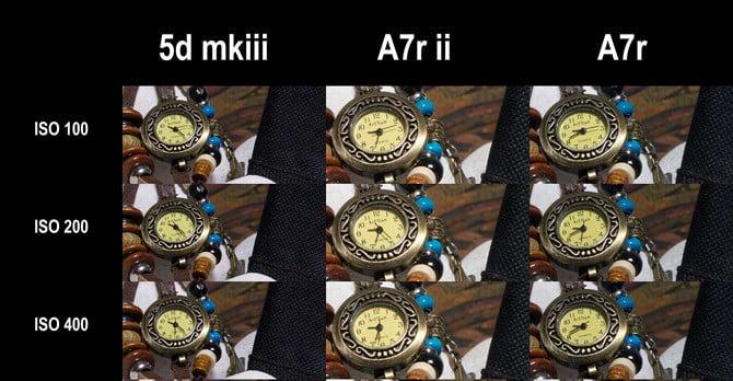 a7rii