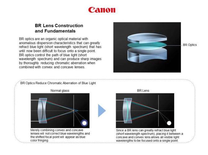 canon-35mm-ii-usm-04