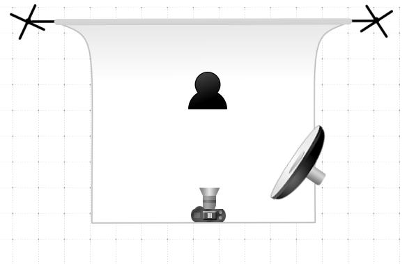 lighting-diagram-1439054052