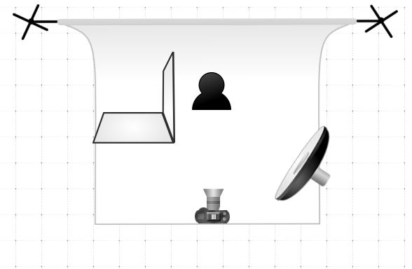 lighting-diagram-1439055476