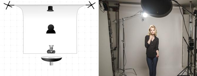 lighting-diagram-1439056274
