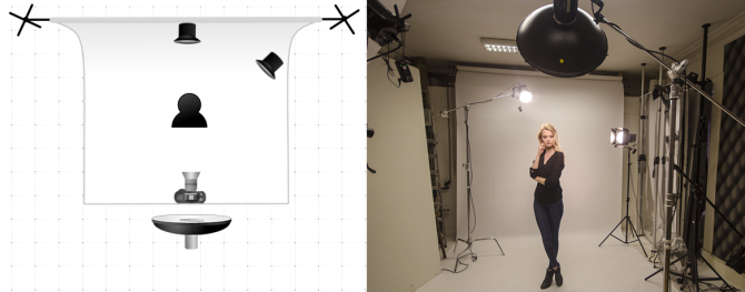lighting-diagram-1439056739