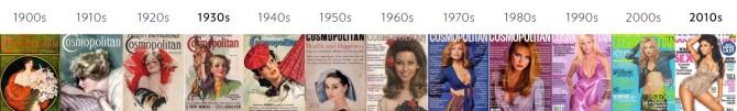 magazine-covers-evolution-11