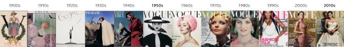 magazine-covers-evolution-18