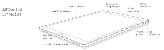 Apple iPad Pro versus Microsoft Surface Pro 3 USB ports