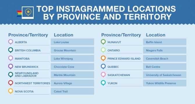 instagram-locations-canada