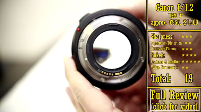 nifty-50-canon-1-2-usm-l