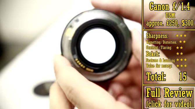 nifty-50-canon-50-1-4-usm
