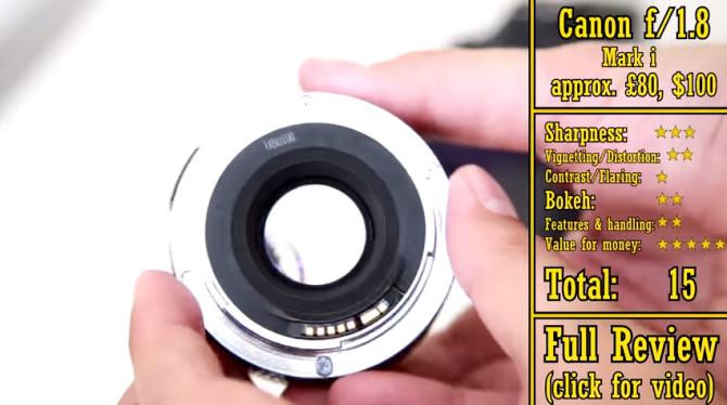 nifty-50-canon-50-1-8-i