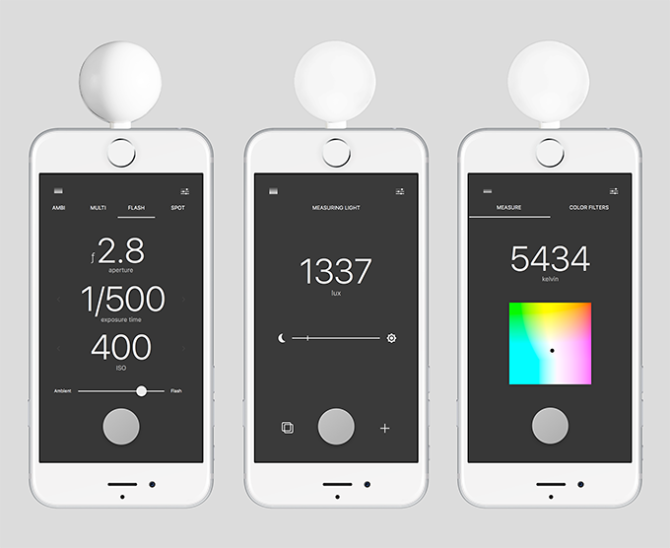 Different applications of the Lumu Power Meter