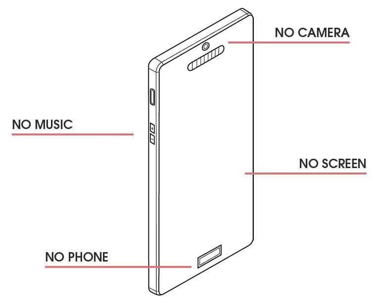 NoPhone-Specs