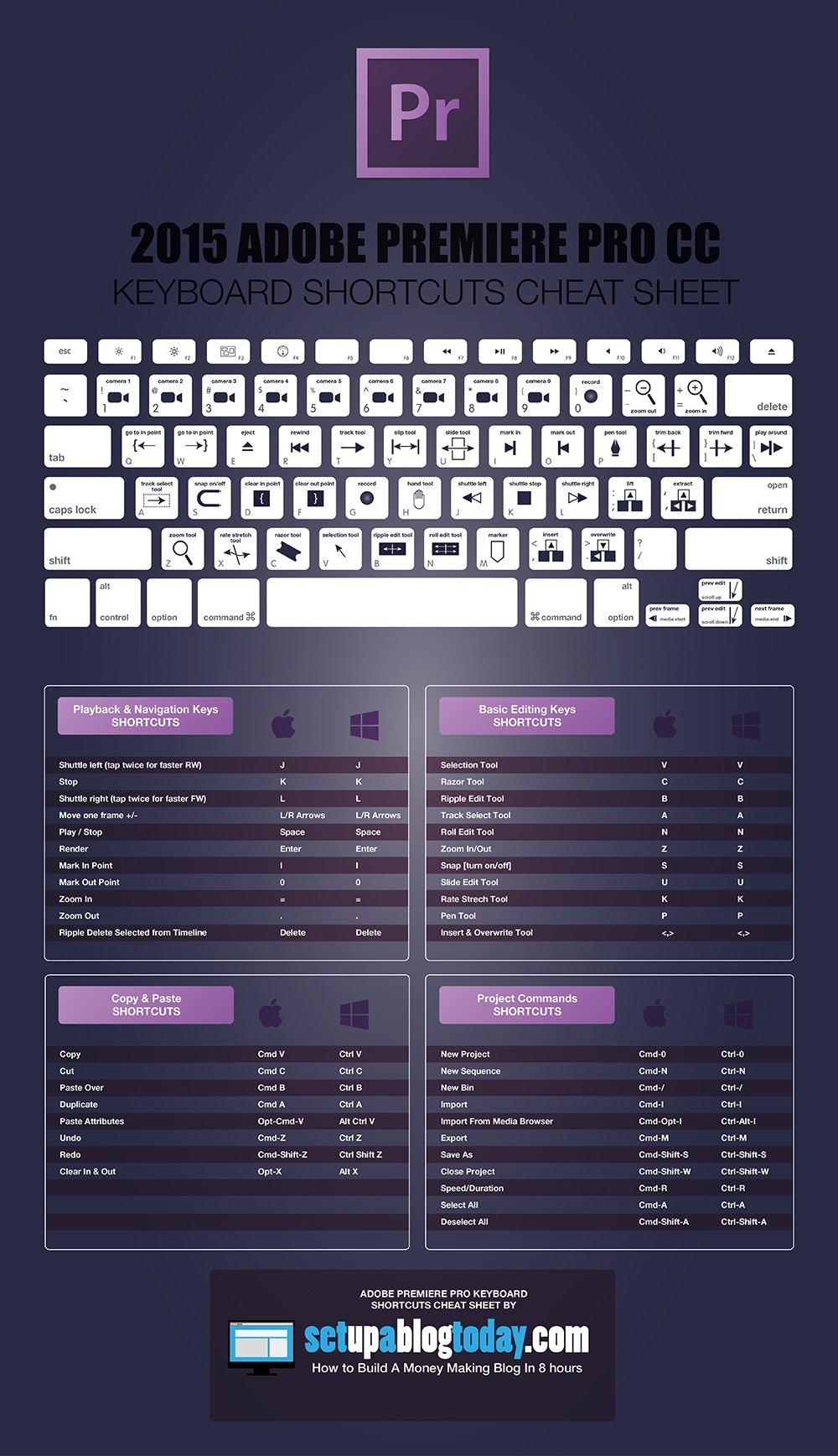 adobe-keyboard-shortcuts-premiere-pro