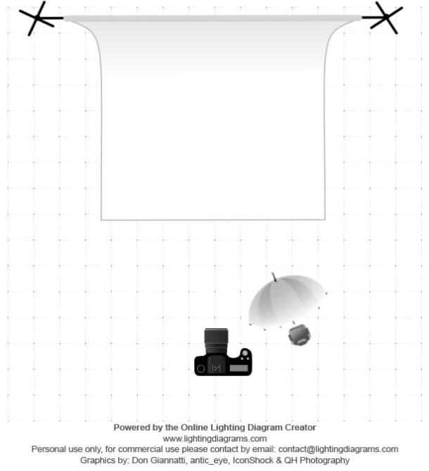 lighting-diagram-1449166306