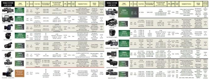 video-cameras-compared-03