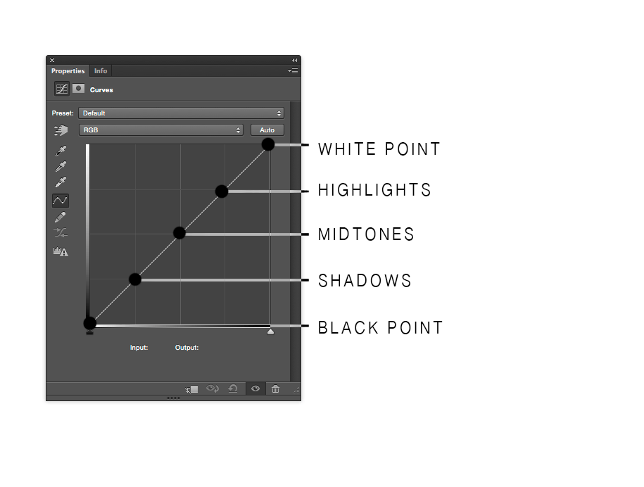 photoshop-curves-06