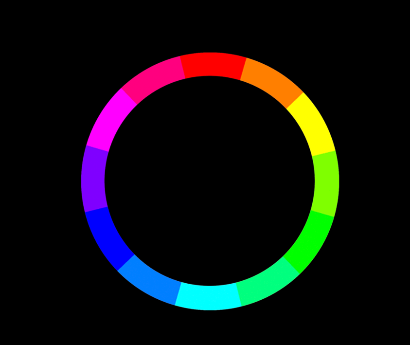 We can see Primaries and the secondaries as their complimentary - RED and cyan - GREEN and magenta - BLUE and yellow.