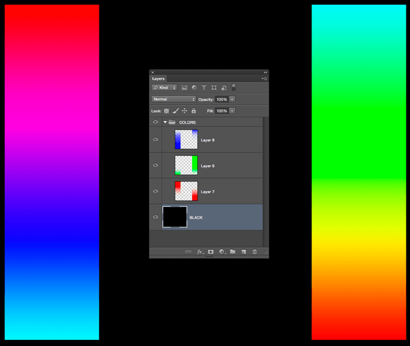 These apparent gradients are actually created with gradients of the 3 Primaries set to screen blending mode on black, creating the illusion of the whole range of hues (100%saturation, 100% luminosity) of course, we need all the ranges of Lum/sat to have all the colors and I will address that further on.