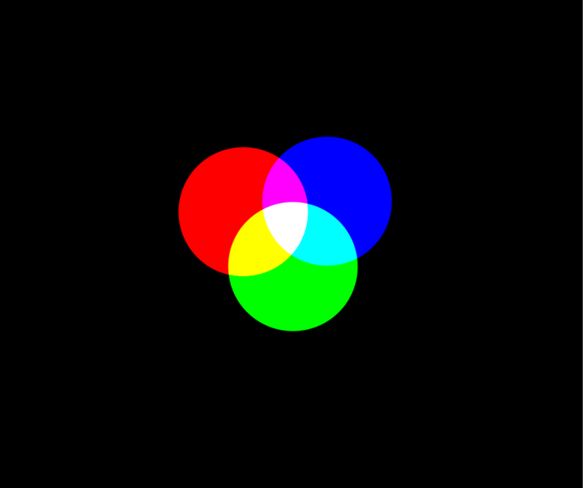 Each circle is painted on an individual, independent layer - The Red has the RGB values set to 255-0-0, the Green has the RGB values set to 0 - 255 - 0, and the Blue has the RGB values set to 0-0-255 (Primaries: Pure RED, pure GREEN, pure BLUE) - Each layer blending mode is set to screen - Over a Black BG