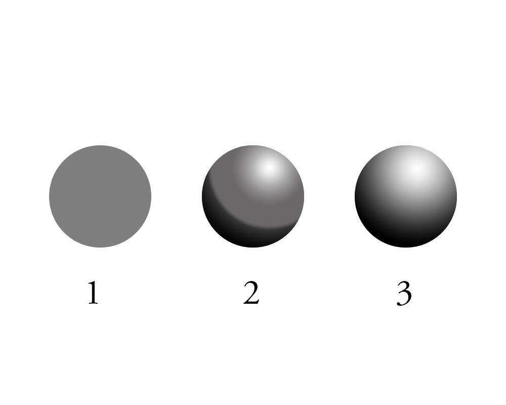 Here you see a circle that is flat (1). By dodge and burning you can let it look like a sphere (3). If you dodge and burn, work smoothly like image (3) and not like shown in image (2).