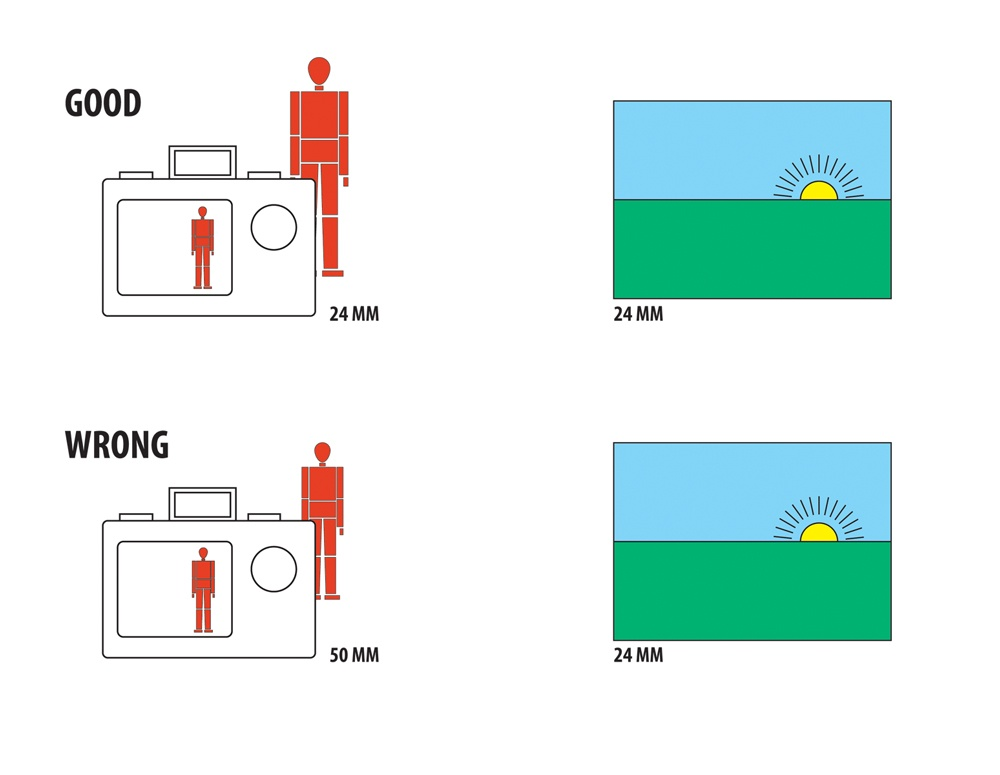 Use the same focal length for your background and model.