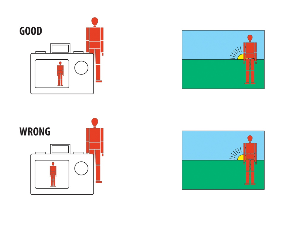 If you want to position your model at the right part in the image, also shoot the photo with your model on the right.