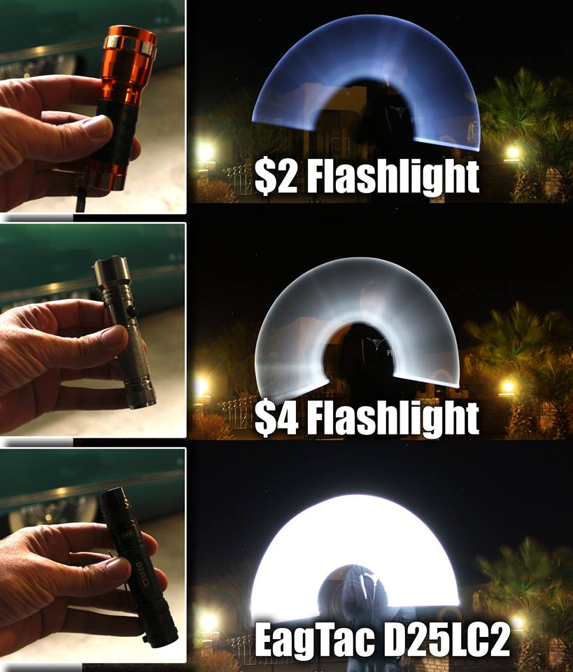 different flashlights